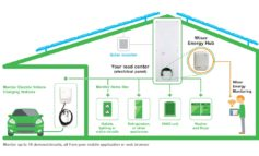 Schneider Electric Introduces the Wiser Energy System to Empower Home Owners to Efficiently Manage their Energy