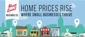 Veros Declares Home Prices Rising In 10 Cities Where Small Businesses Thrive