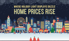 Veros Real Estate Solutions Finds Cities with Dazzling Holiday Light Displays Have Increasing Home Prices