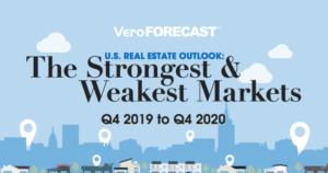Veros Predicts U.S. Real Estate Appreciation Will Continue Throughout 2020